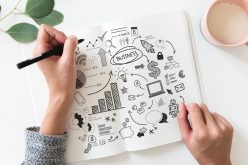 Marketing Ideas for Business