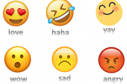 12 Most-Used Emojis by Millennials
